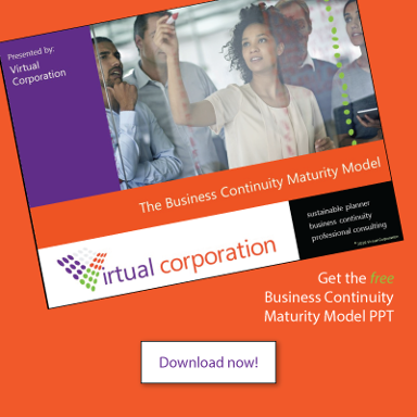 Free Business Continuity Maturity Model Mini Deck